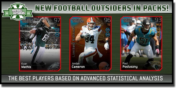 Week 14 Football Outsiders Cards News Muthead