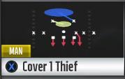 Q1 Thief